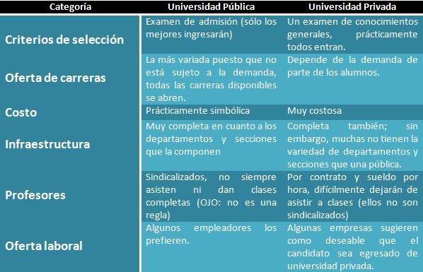 PúblicaVSPrivada4