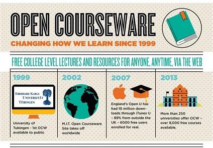 cursos-en-linea-4