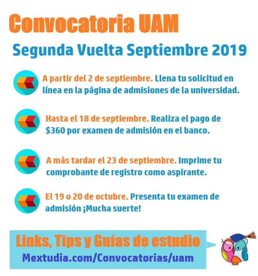 Convocatoria UAM Segunda Vuelta 2019
