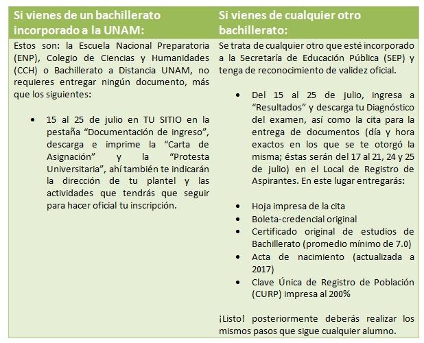 Inscripción UNAM AYAD 2da vuelta