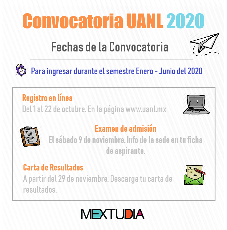 Convocatoria UANL Licenciatura